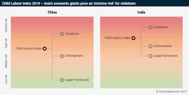 Child labor still plauges Asia