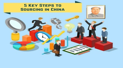 sourcing in china