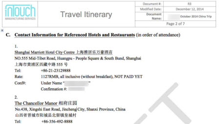 China trip - itinerary