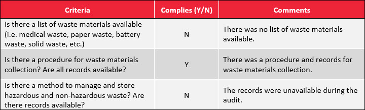 5 types of audits to evaluate supplier