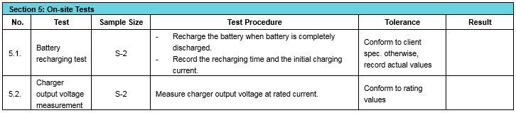 quality control checklist template