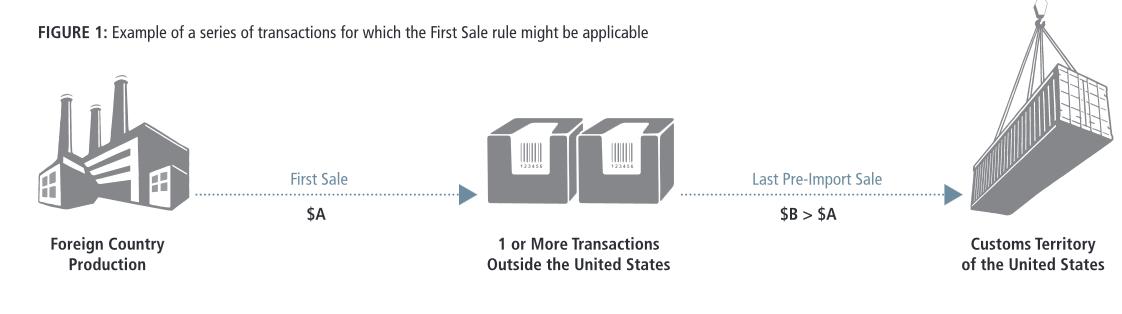 first sale rule tariffs