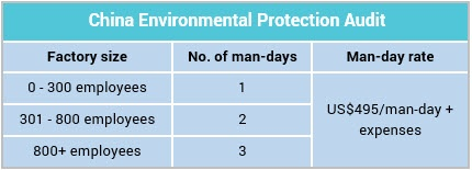 china-environmental-protection-audit-1.jpg