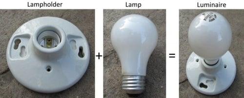 lighting testing