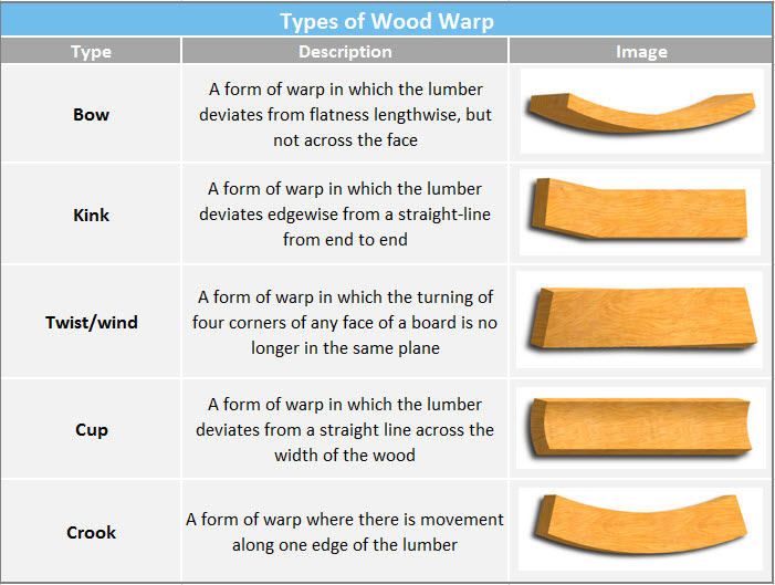 types-of-wood-warp2