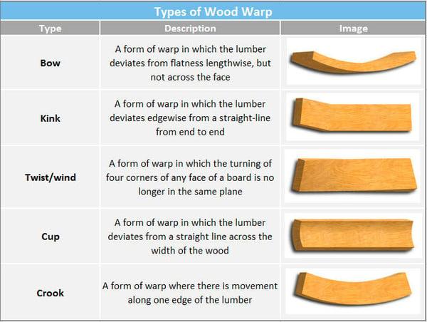 types-of-wood-warp2
